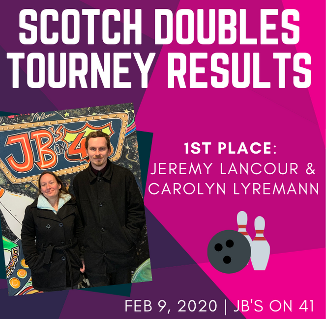 scotch doubles bowling tournament | tournaments at jb's on 41 | february 2020 | milwaukee bowling tournaments